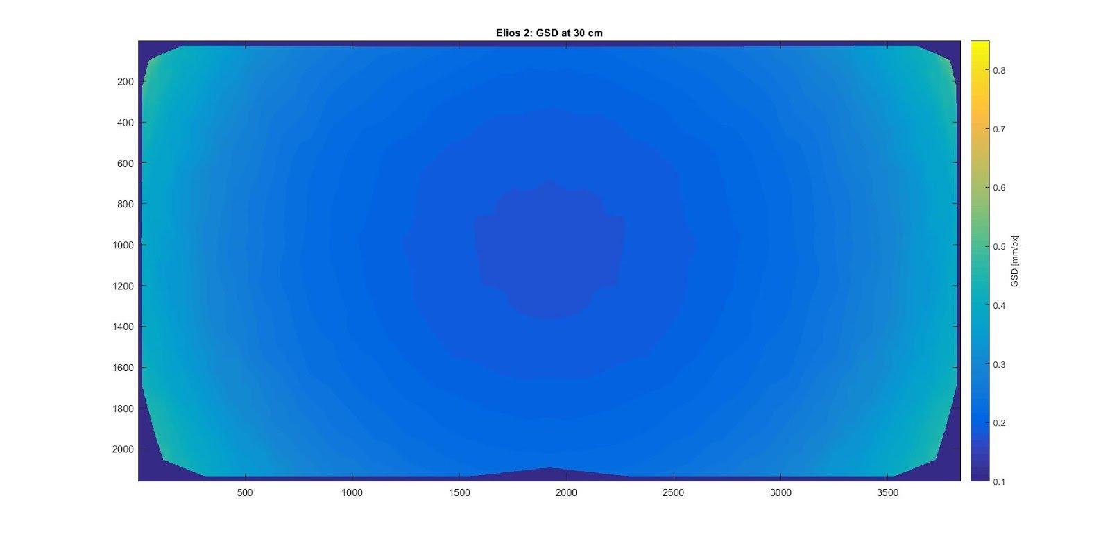 elios-2-gsd-at-30-cm