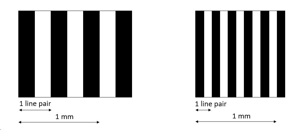 line-pair-explanation