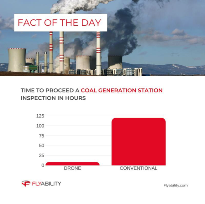 coal-generation-fact