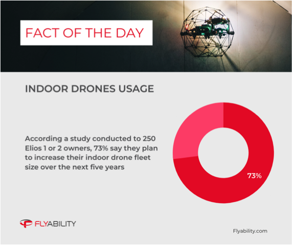 indoor-drone-usage-fact