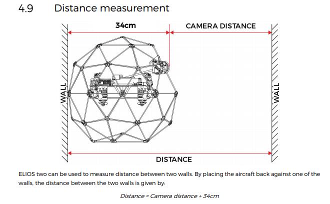 Elios-2-distance-between-walls
