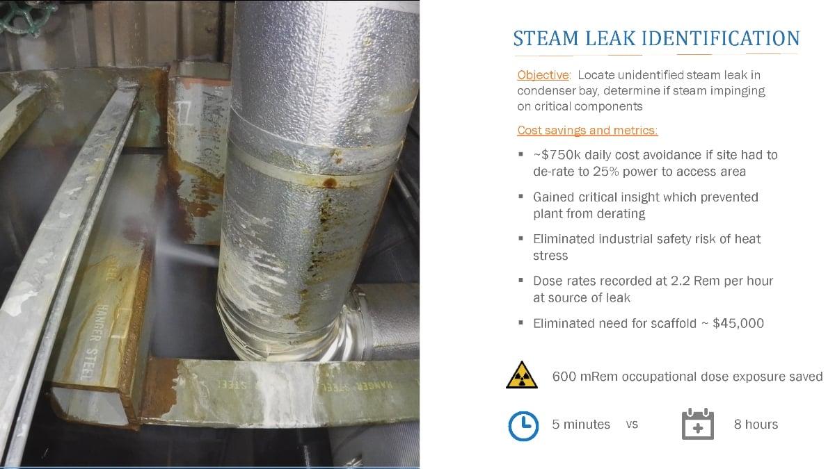 steam-leak-case-study-drones