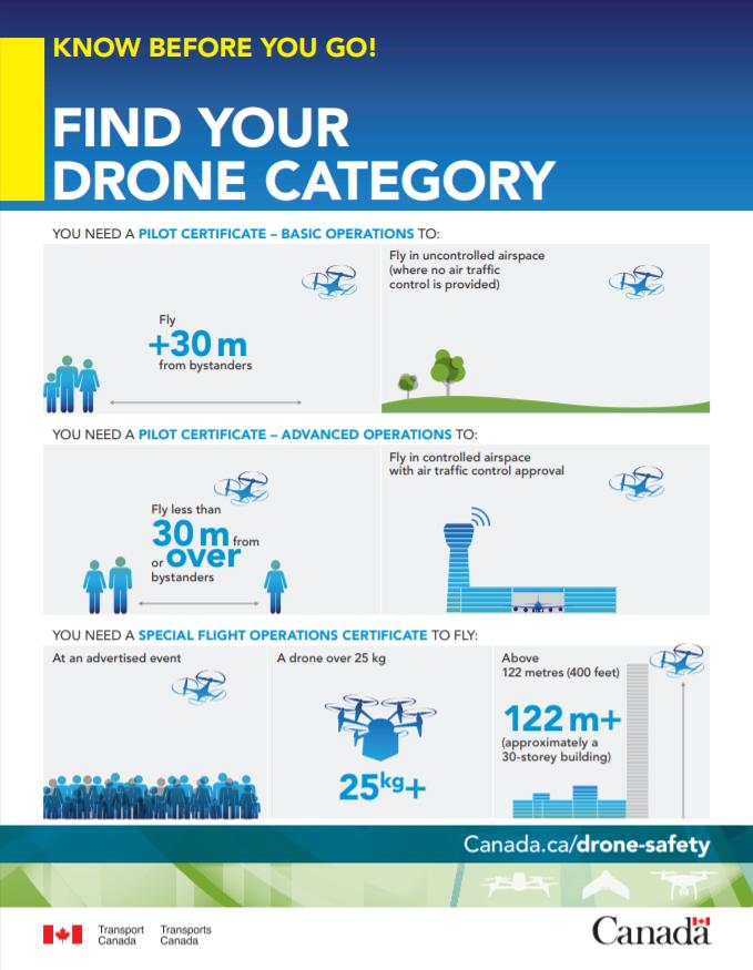 canada-drone